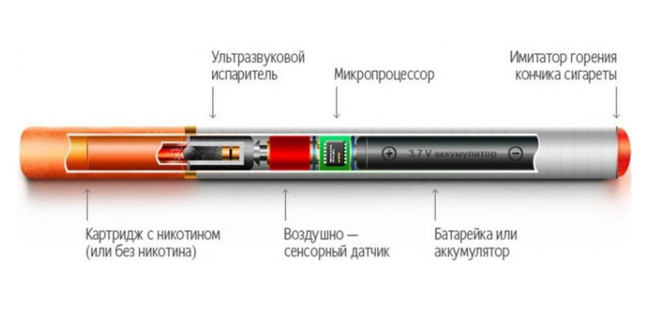 konstruktsiya-elektronki изображение