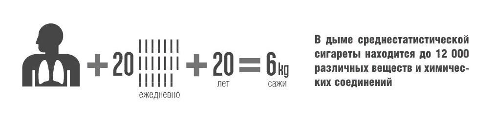 veshhestva-v-dyme-sigarety изображение