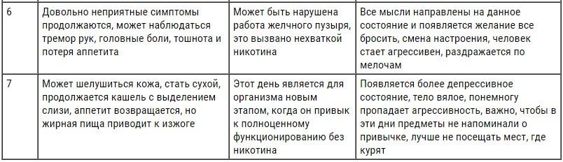 vosstanovlenie-ot-kureniya фото