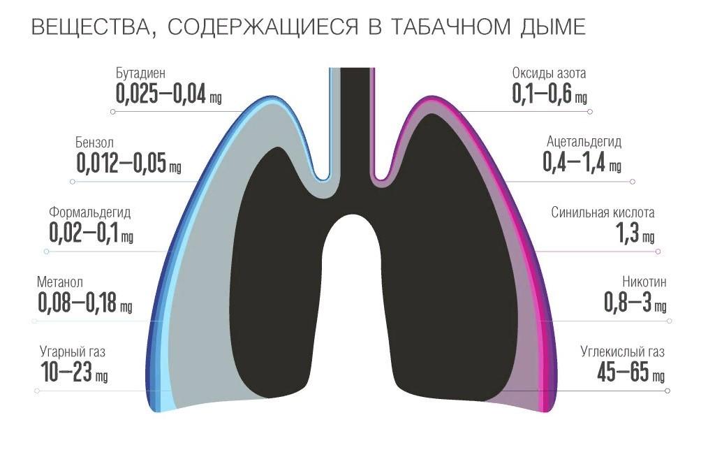 veshhestva-v-sigarete фото